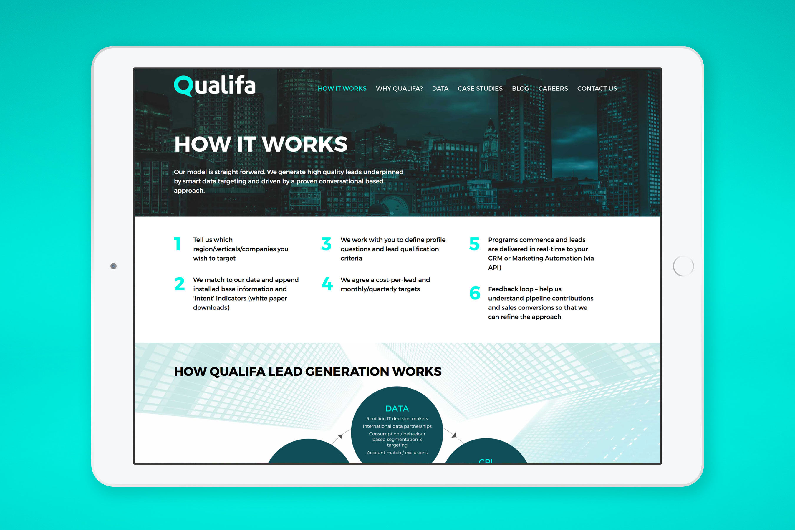 qualifa-website-design-new-1